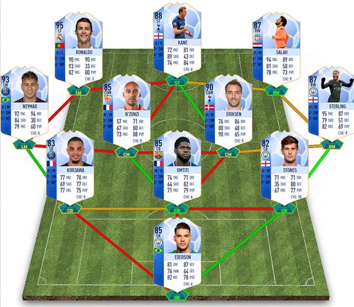 FIFA 18 TOTGS Prediction