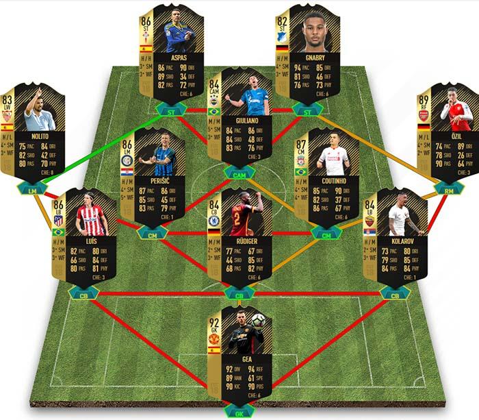 FIFA 18 TOTW 12 Predictions
