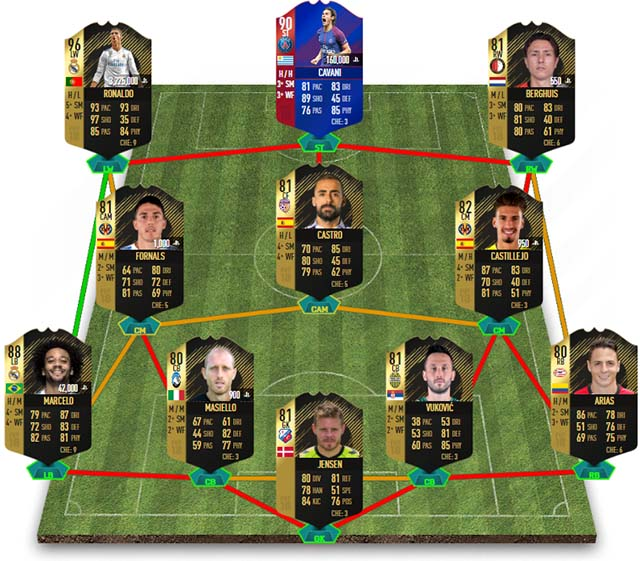 FIFA 18 TOTWA 20 Lineup Prediction