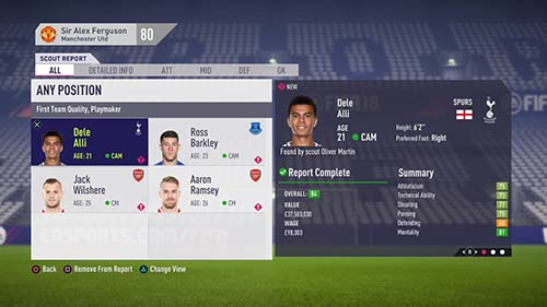 FIFA 19 Career Mode Guide