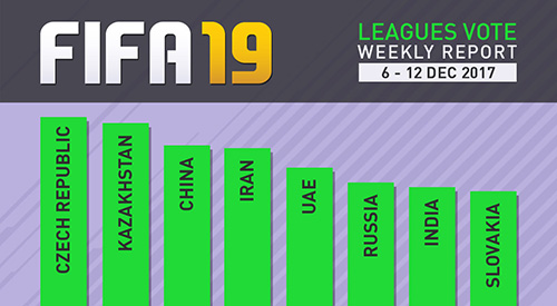 FUT 19 League Vote 2