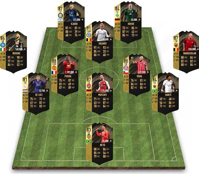 fifa18 totw 10 lineup